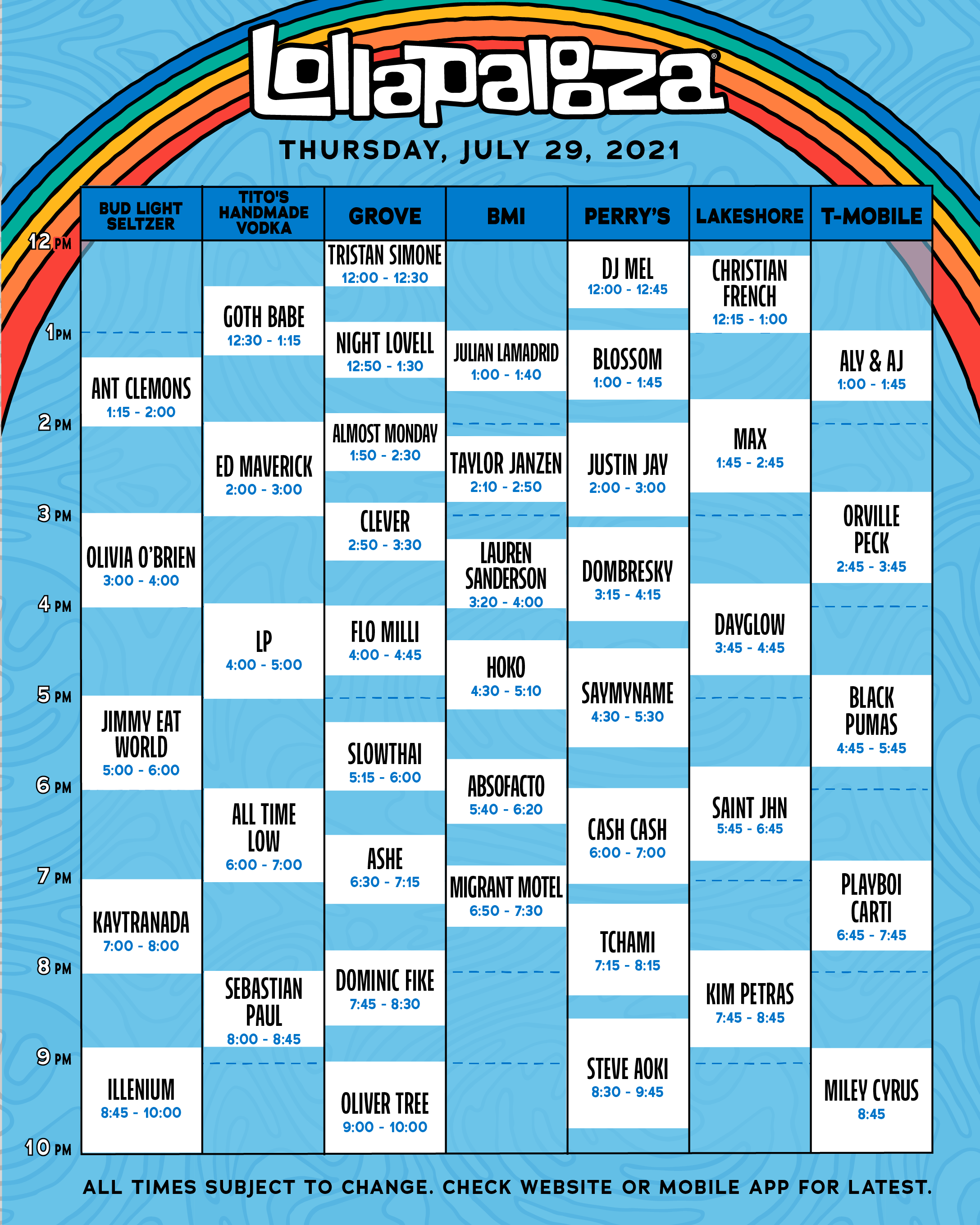 Lollapalooza Full 2021 Schedule Announced! 2