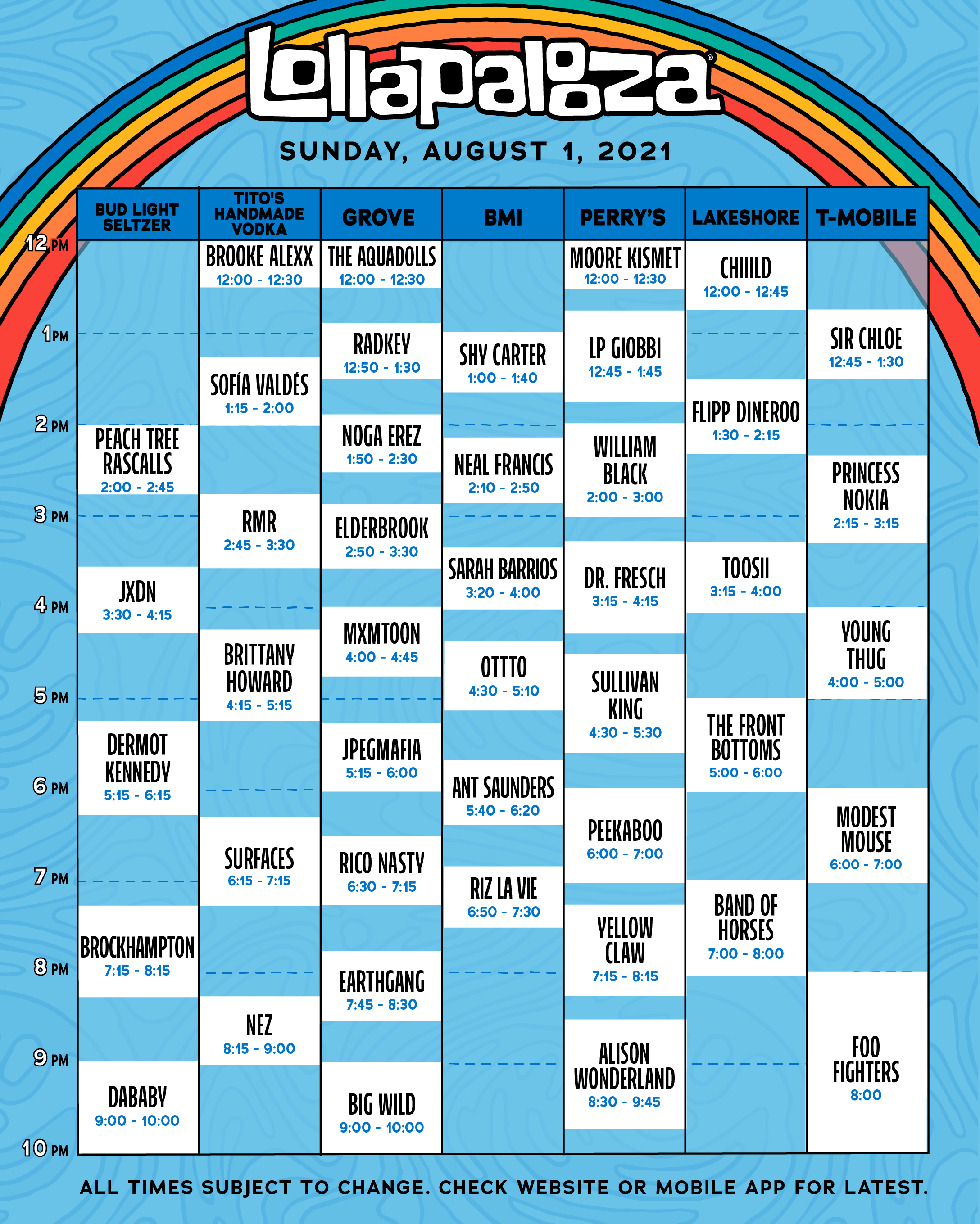 Lollapalooza Full 2021 Schedule Announced! 5